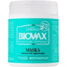 L'biotica Biovax Falling Hair erősítő maszk hajhullás ellen  250 ml